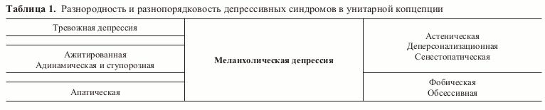 04-sav-tbl1