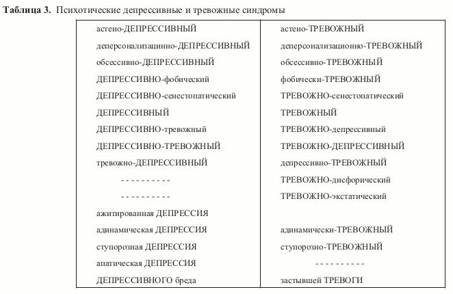04-sav-tbl3