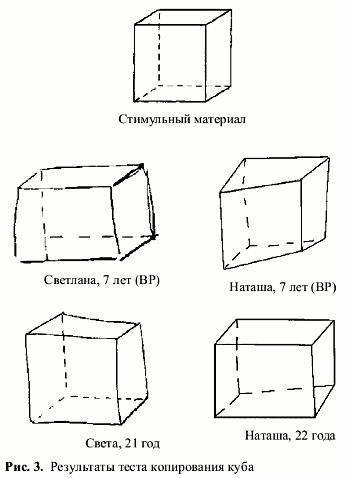 Рис.3
