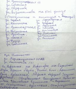 fedotov-pril