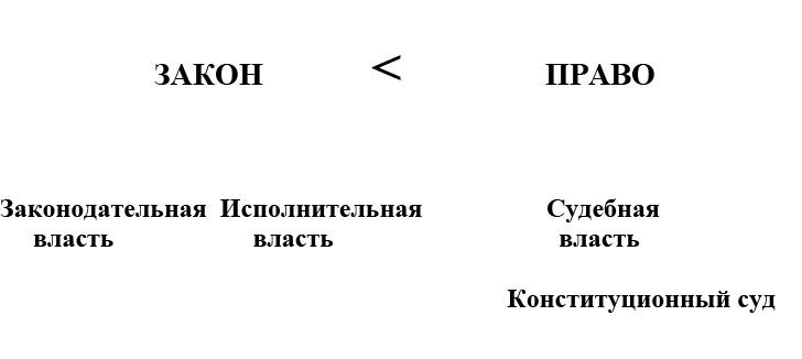 Больничные листы задним листом Александров